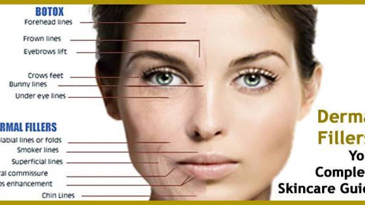 Dermal Fillers: Your Complete Skincare Guide & FAQs | MedMD